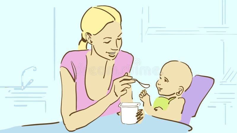 Tecknad filmmamman matar henne behandla som ett barn med yoghurt på köket stock illustrationer