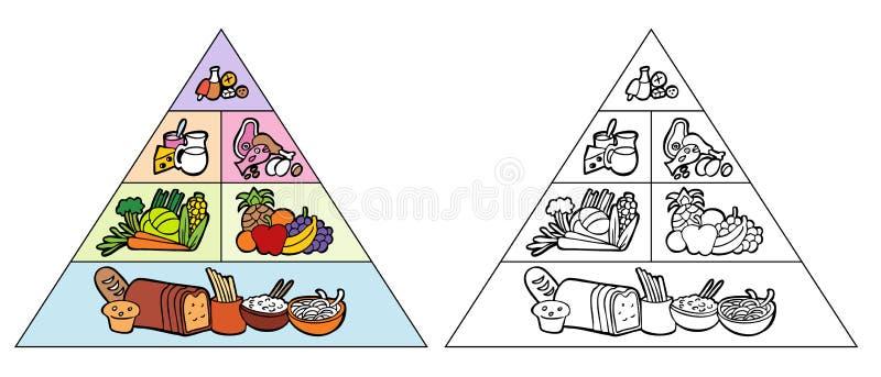 tecknad filmmatpyramid royaltyfri illustrationer