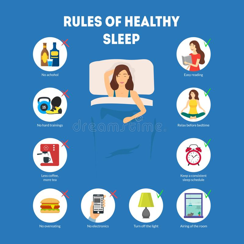 Tecknad filmregler av den sunda affischen för kort för sömnInfographics begrepp vektor royaltyfri illustrationer