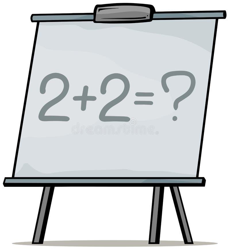 Tecknad filmskolawhiteboard för matematiskt stock illustrationer