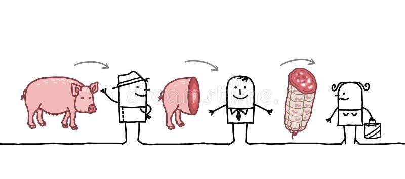 Tecknad filmtecken - grisköttproduktionkedja stock illustrationer