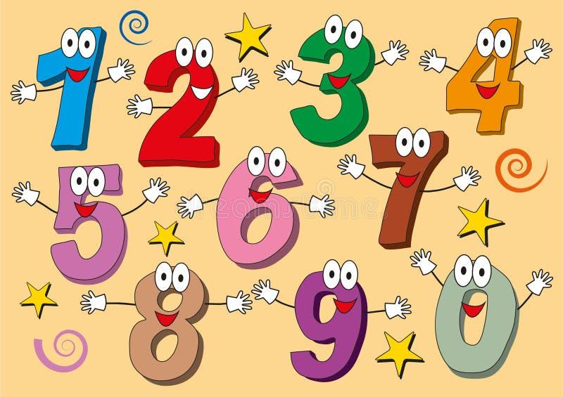 Tecknade filmen numrerar 0 till 9 symboler som göras som mänskliga diagram med stora ögon och händer Hand drog isolerade faststäl royaltyfri illustrationer