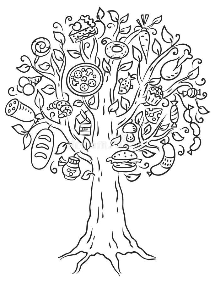 Teckning av massor av konfektions- mat som växer på träd royaltyfri illustrationer