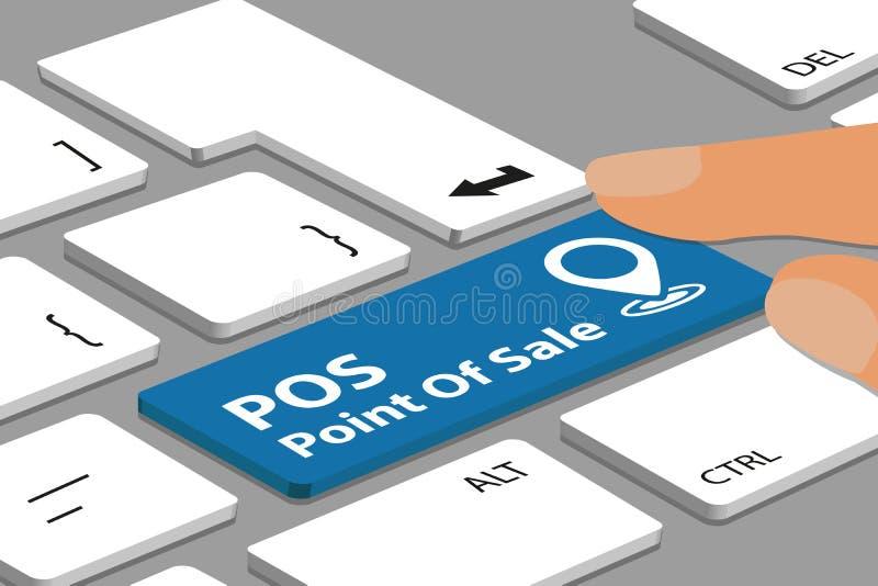 Teclado con el botón de la posición del punto de venta y el indicador azules del mapa - ordenador u ordenador portátil con los fi ilustración del vector