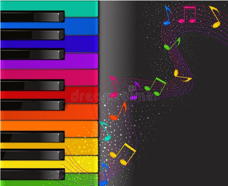 Teclado de piano colorido con las notas musicales stock de ilustración