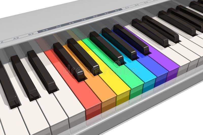 Teclado de piano do arco-íris ilustração royalty free