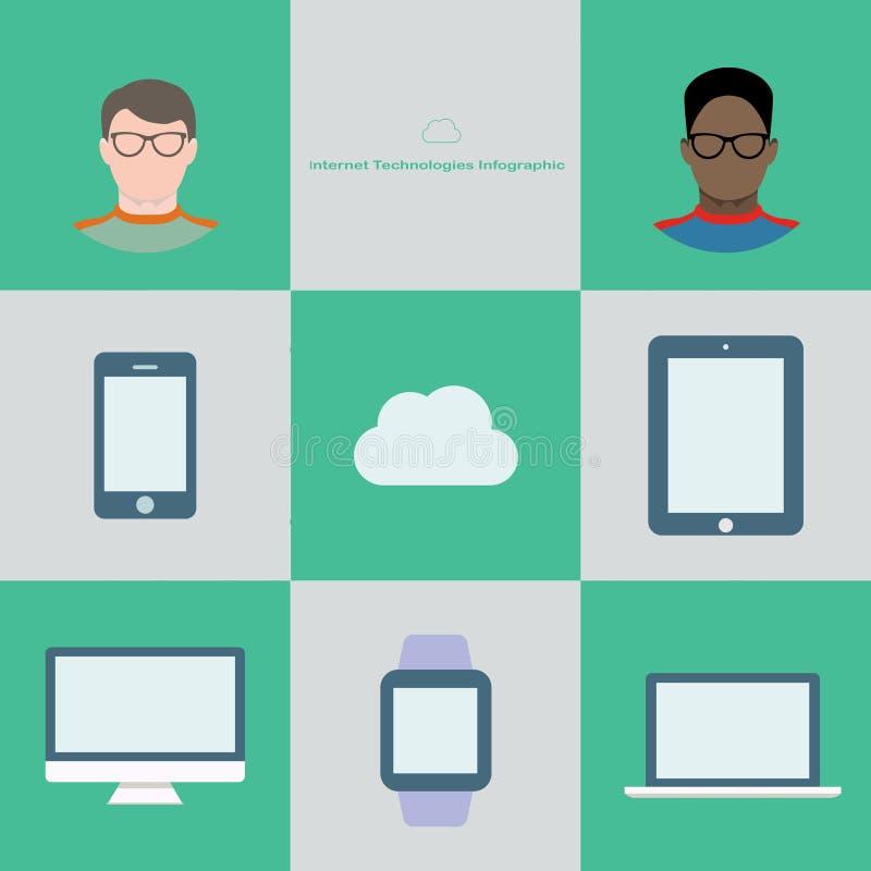 Tecnología de Internet infographic en estilo plano Dos usuarios en vidrios y diversos dispositivos de la nube libre illustration