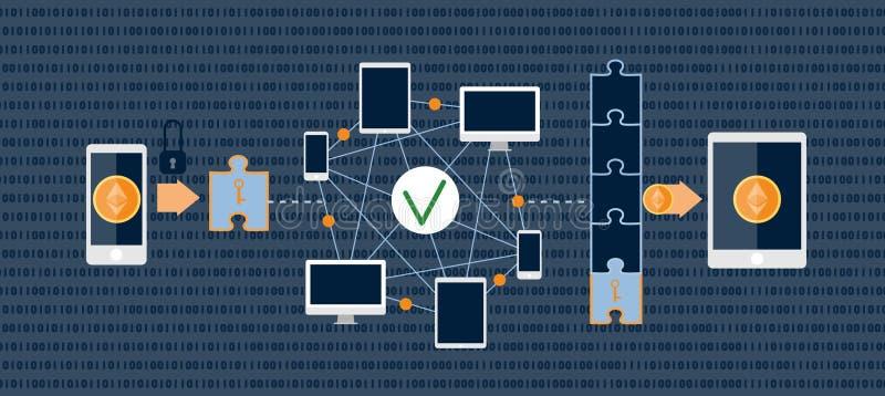 Tecnología, Ethereum, cryptocurrency y transferencia monetaria de Blockchain a partir de un usuario a otro y a la validación de l imagen de archivo libre de regalías