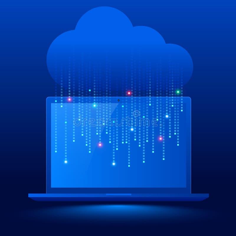 Tecnologia da nuvem e conceito modernos dos trabalhos em rede Negócio da tecnologia da nuvem da Web Vetor dos serviços de dados d ilustração stock