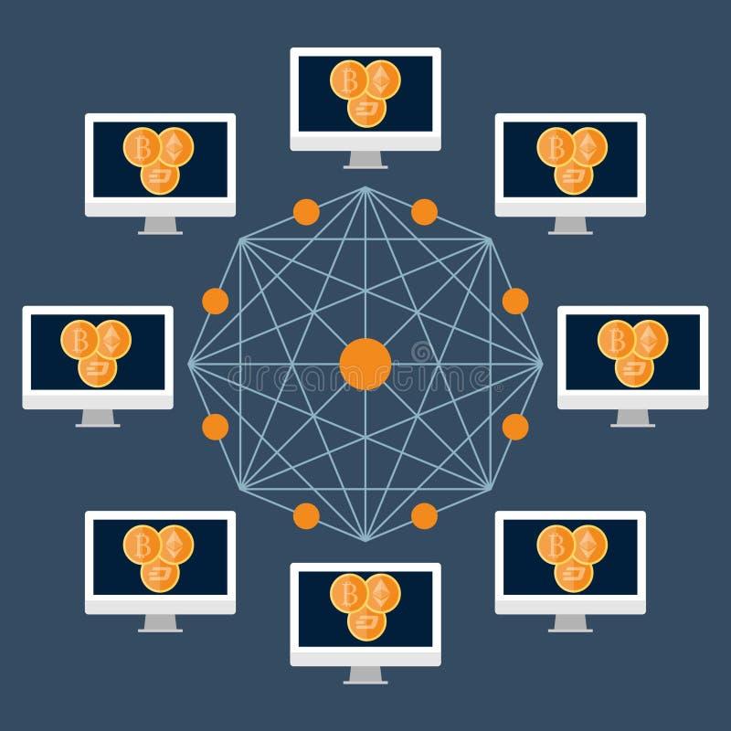 Tecnologia de Blockchain, Cryptocurrency e transferência de dinheiro de um usuário ao outro e à validação da rede imagens de stock