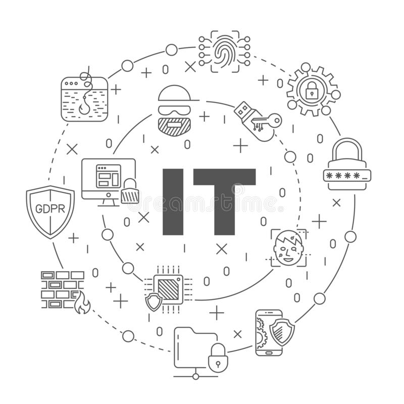 Tecnologia de Digitas, segurança, proteção, inovação no Cyberspace Curso edit?vel Eps 10 ilustração royalty free