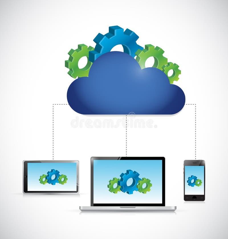 tecnologia di computazione della nuvola di affari industriali illustrazione vettoriale