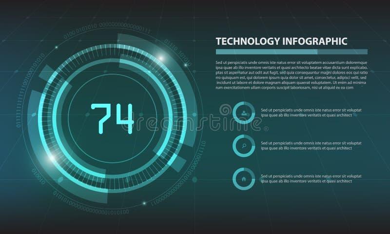 Tecnologia digital infographic, fundo futurista do círculo abstrato do conceito dos elementos da estrutura ilustração do vetor