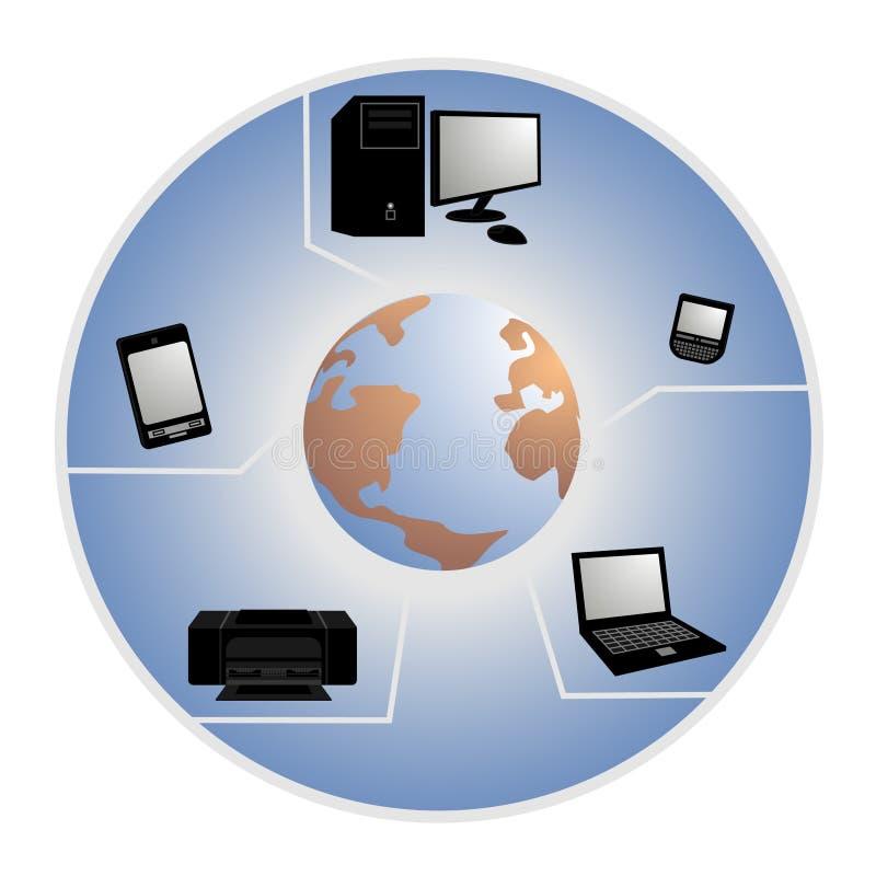 Tecnologia e globalização ilustração stock