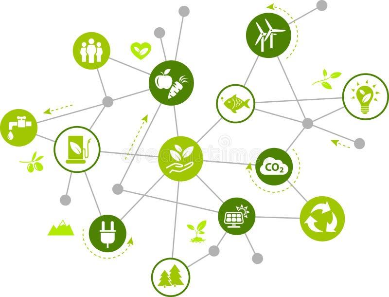 Tecnologia a favor do meio ambiente/vetor ambiental dos desafios ilustração stock