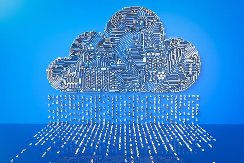 Tecnologia informática da nuvem ilustração do vetor