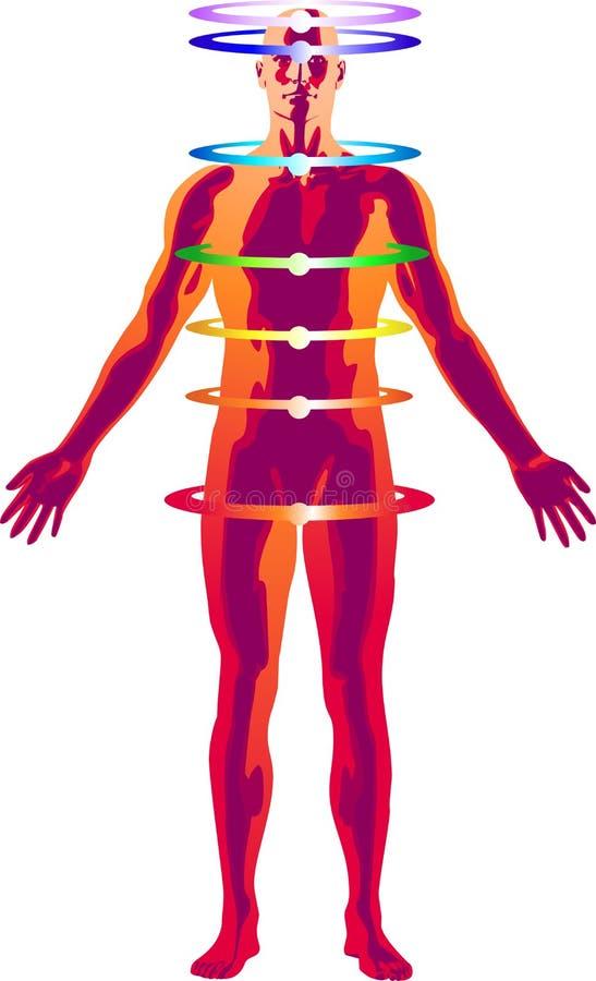 Tecnologia Meditative ilustração do vetor