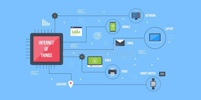 Tecnologia senza fili del collegamento, Internet delle cose, concetto astuto di automazione Insegna piana di vettore di progettaz illustrazione di stock