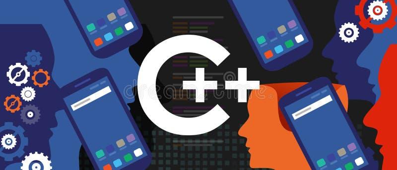 Tecnologia software di codifica di linguaggio di programmazione di applicazione mobile di C illustrazione di stock