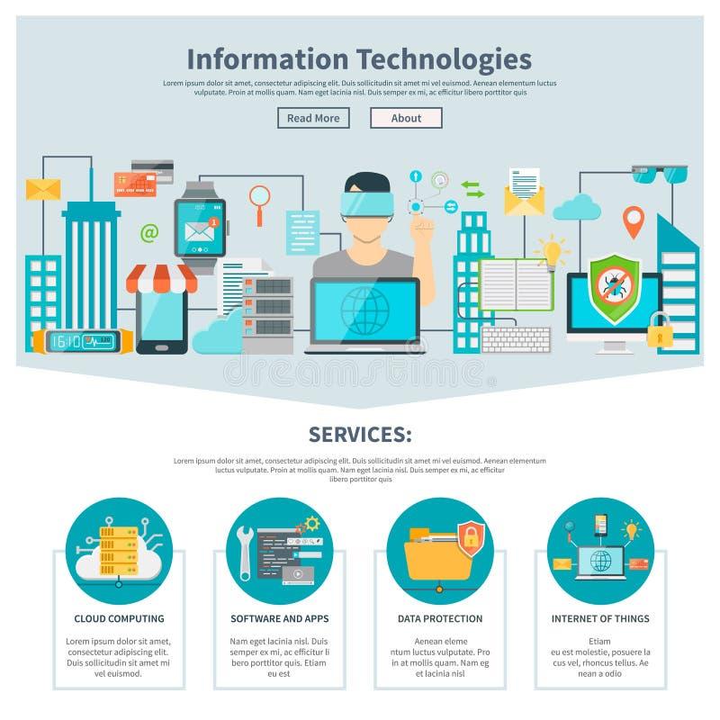 Tecnologias da informação um Web site da página ilustração do vetor