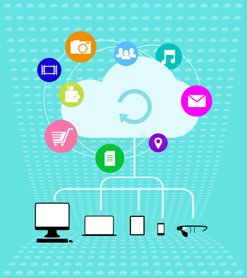 Tecnologias da nuvem - ilustração de Infographics ilustração stock