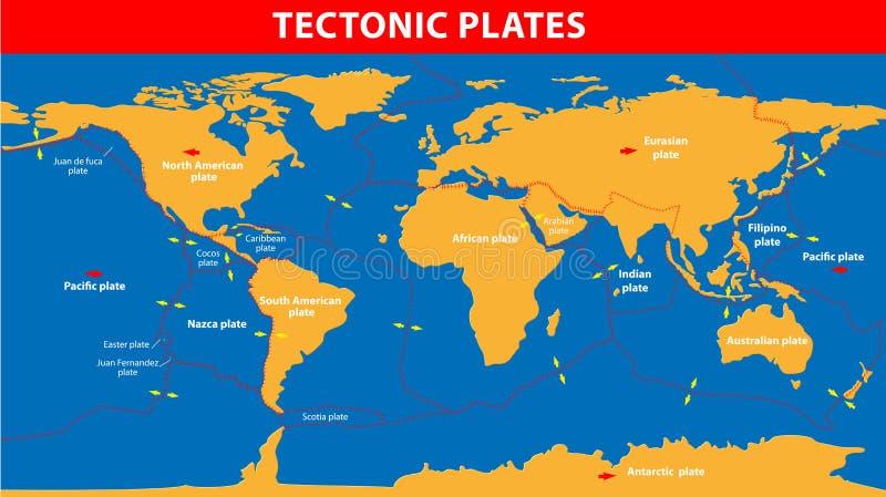 Tectónica de placas ilustración del vector
