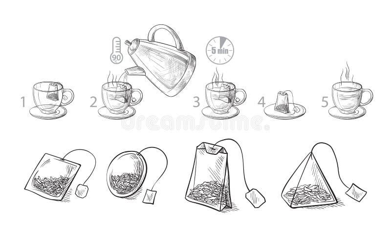Teebeutel, der Richtungen kochend braut stock abbildung