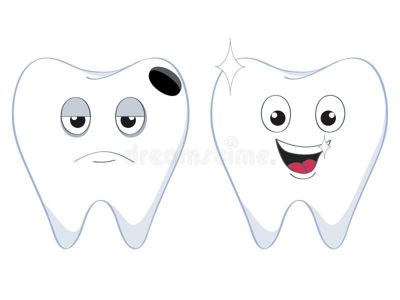 2teeth illustration stock