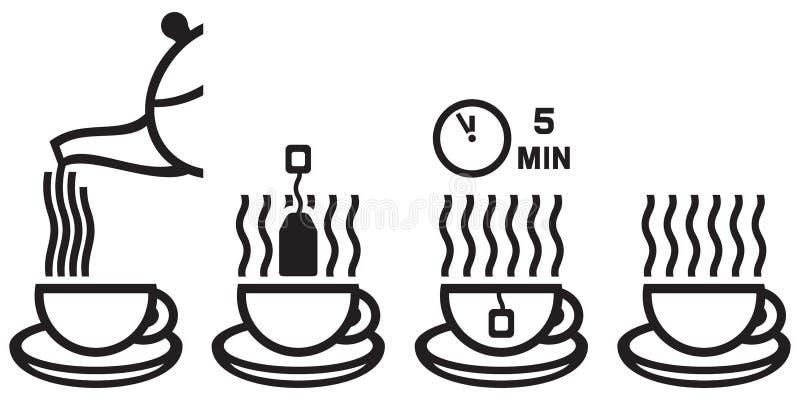 Teevorbereitungszeremonie vektor abbildung