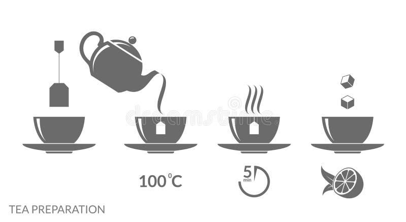 Teförberedelse anvisning vektor illustrationer