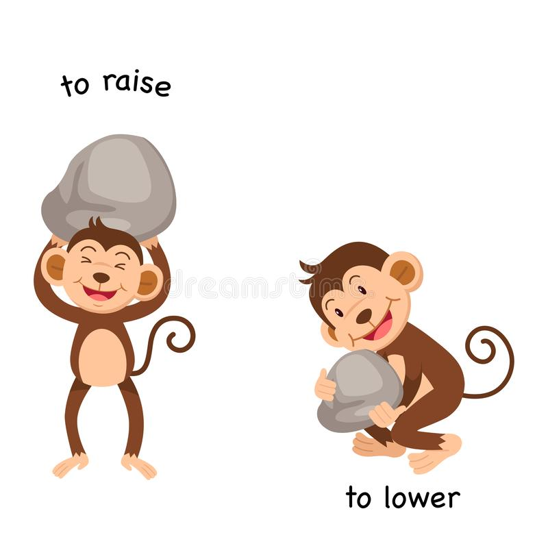 Tegengesteld aan verhoging en aan lager vector illustratie