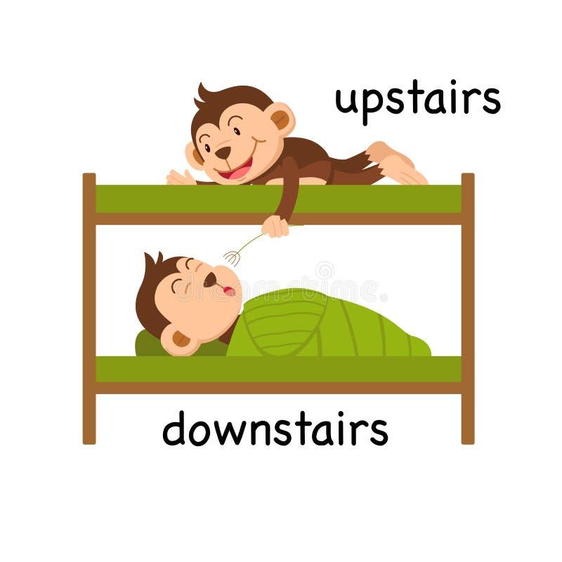 Tegenovergesteld boven en beneden stock illustratie