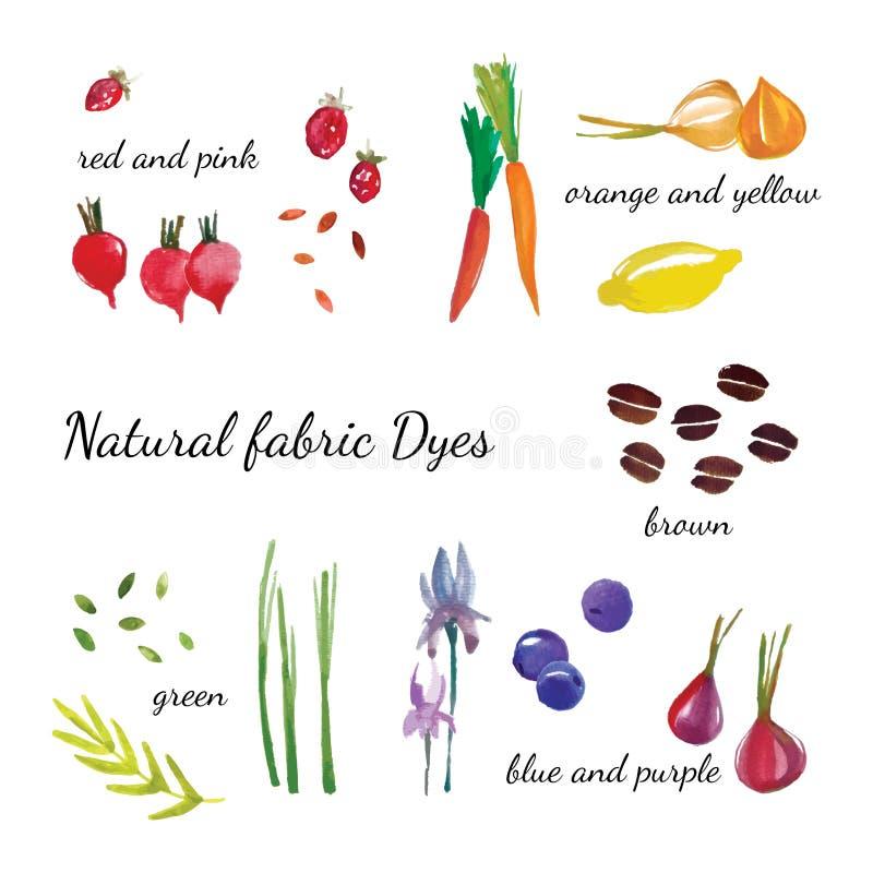 Teinture de tissu naturel illustration stock