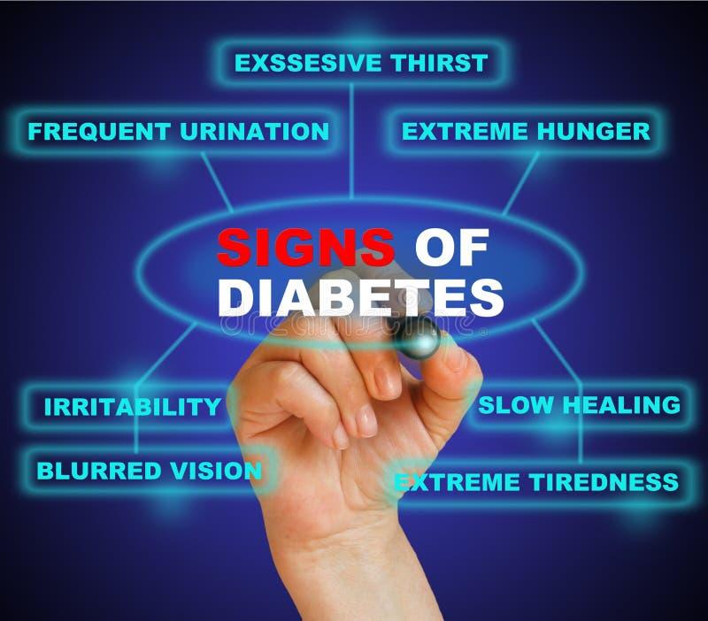 Tekens van diabetes vector illustratie