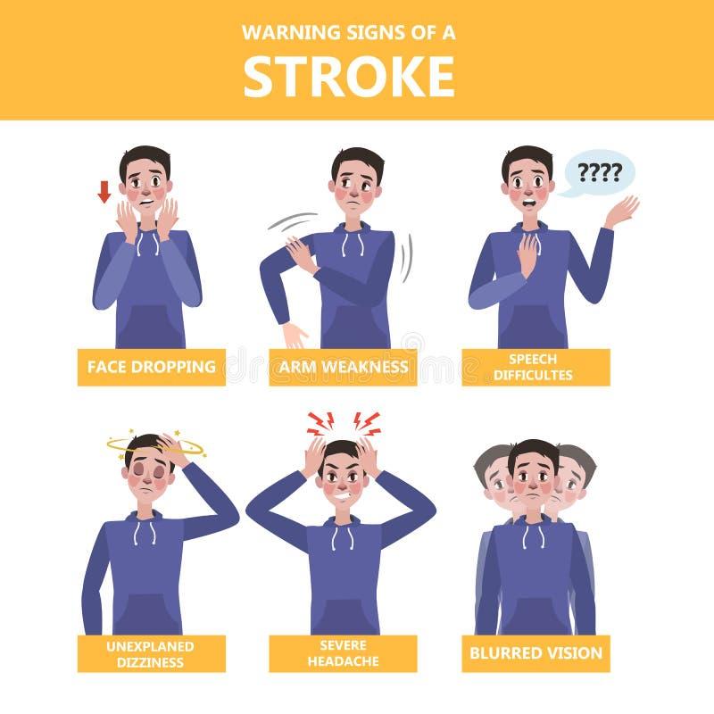 Tekens van een infographic slag Waarschuwingsstaat van gezondheid stock illustratie