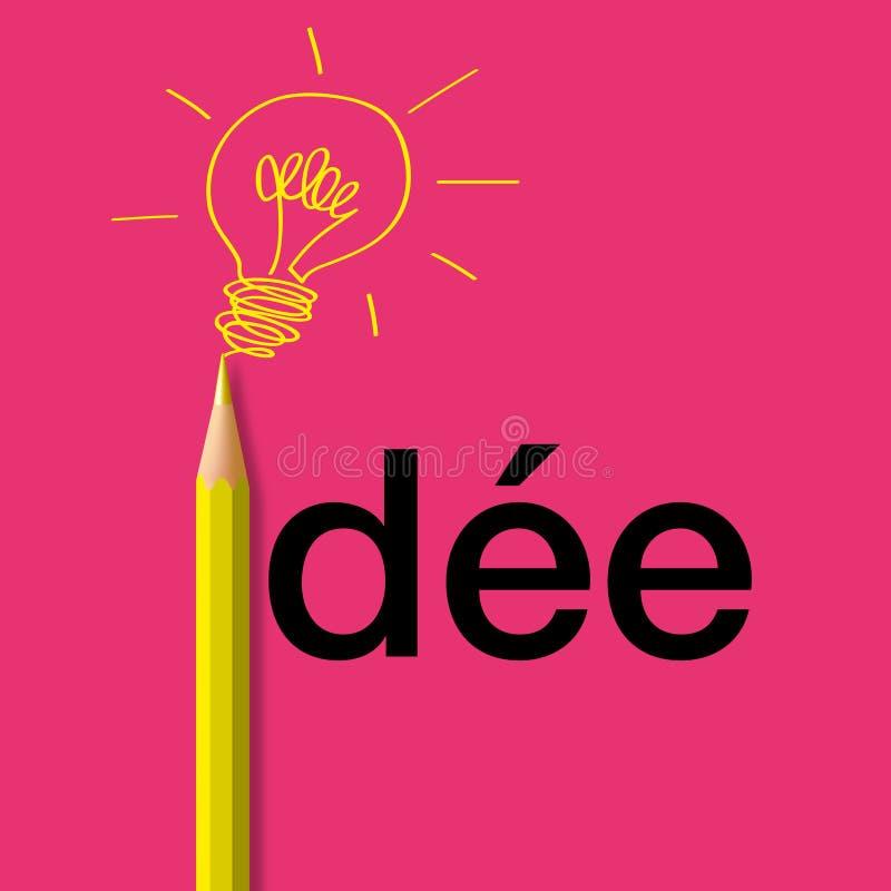 Teknikbegrepp med för symbol en kulör blyertspennateckning en blixt stock illustrationer