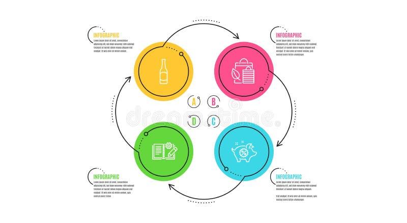Teknikdokumentation, öl och Bio shoppa symbolsuppsättning Piggy försäljningstecken Handbok stångdrink, blad vektor stock illustrationer