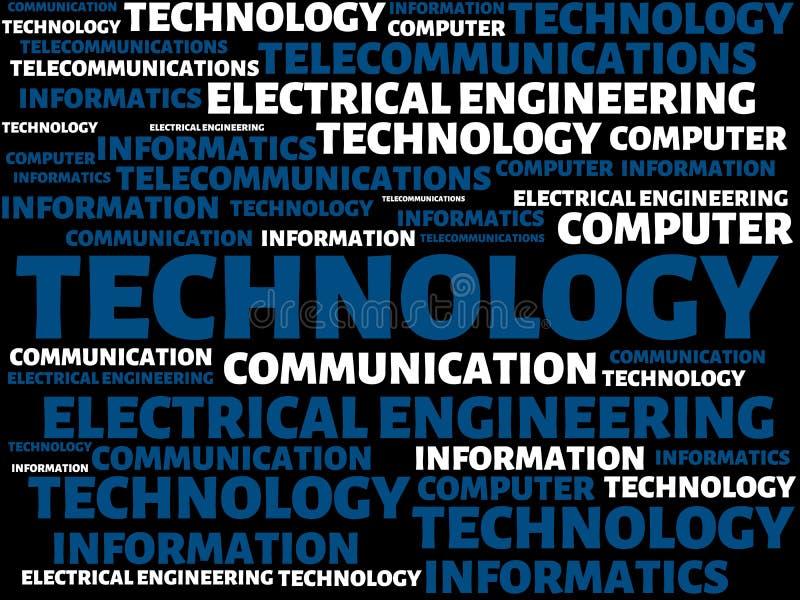 TEKNOLOGI - bild med ord som förbinds med ämneKOMMUNIKATIONSTEKNOLOGIN, ord, bild, illustration vektor illustrationer