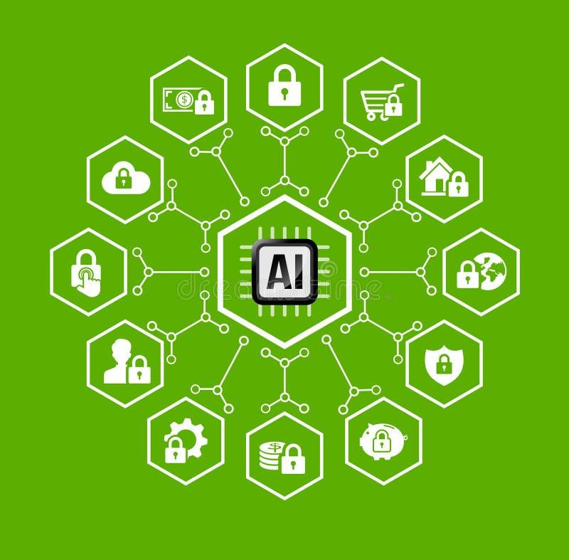 Teknologi för konstgjord intelligens för AI för skydds- och säkerhetssymbols- och designbeståndsdel vektor illustrationer