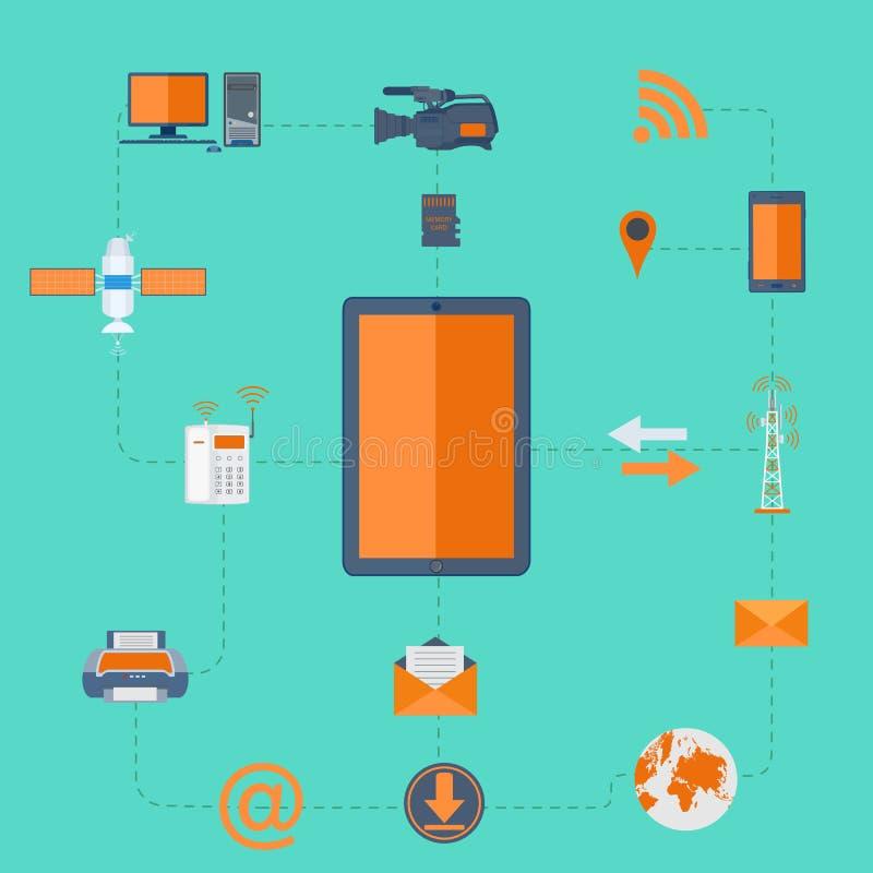 Teknologi för Wi fi royaltyfri illustrationer