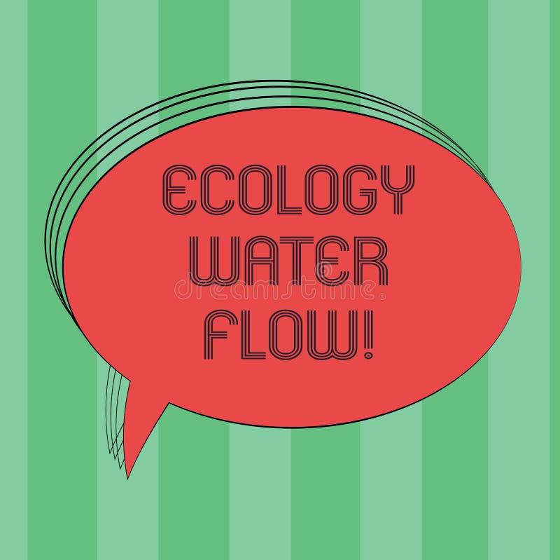 Tekst ekologii wody szyldowy pokazuje przepływ Konceptualny fotografia system dla analysisaging ilości synchronizować i ilość wod ilustracji
