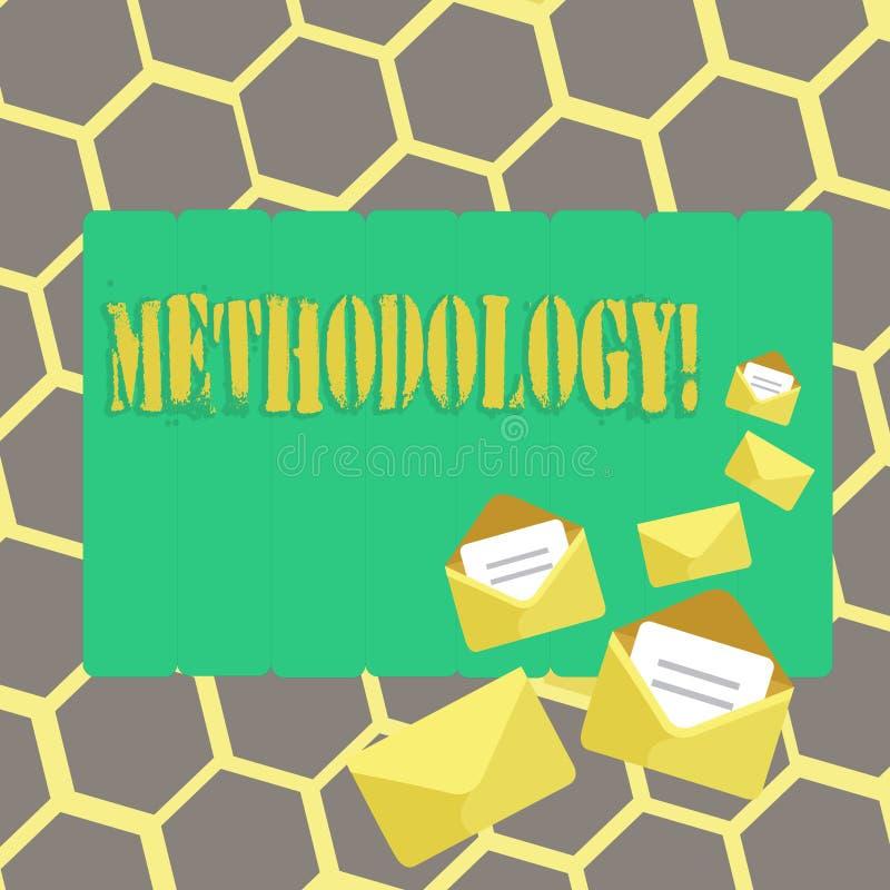 Tekst szyldowa pokazuje metodologia Konceptualny fotografia system metody używać w nauce podążać lub aktywność krokach ilustracja wektor