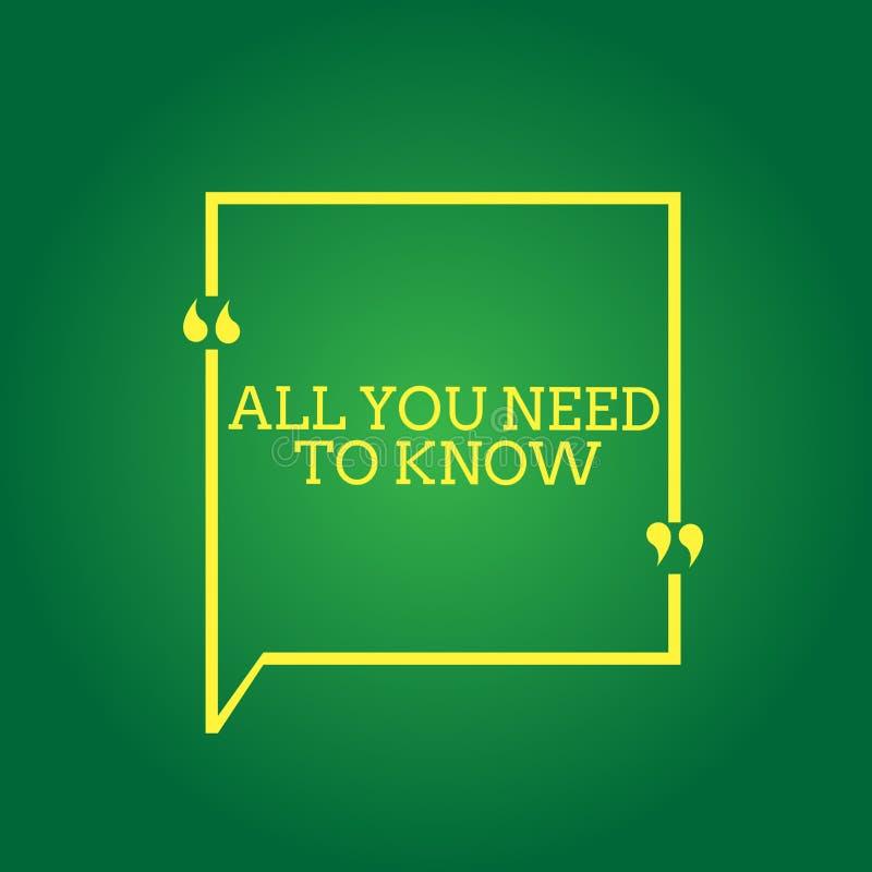 Teksta znak pokazuje Wszystko Ty Potrzebujesz Znać Konceptualna fotografia Mówi tylko Znacząco onesAccess i fact dane royalty ilustracja
