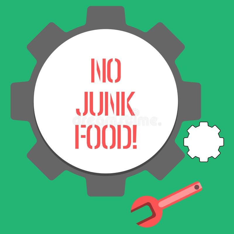 Tekstteken die Geen Ongezonde kost tonen Het conceptuele fotoeinde die ongezonde dingen eten gaat op een dieet opgeeft burgersgeb vector illustratie