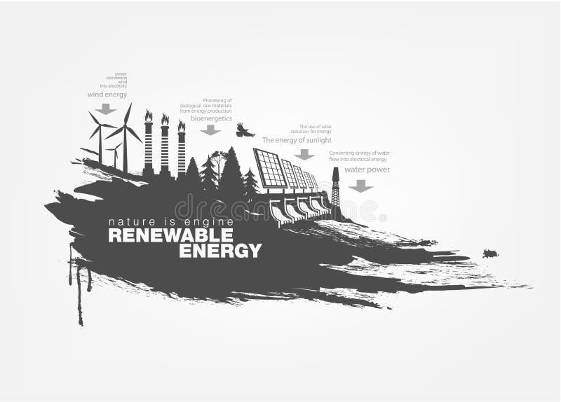 Tekstury grunge energia odnawialna ilustracja wektor
