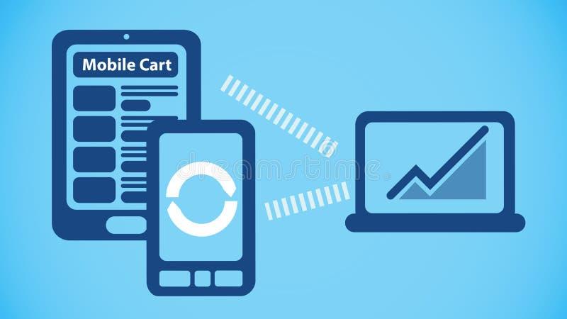 Teléfono móvil con el carro de la compra libre illustration