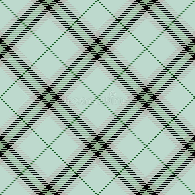 Tela escocesa inconsútil stock de ilustración