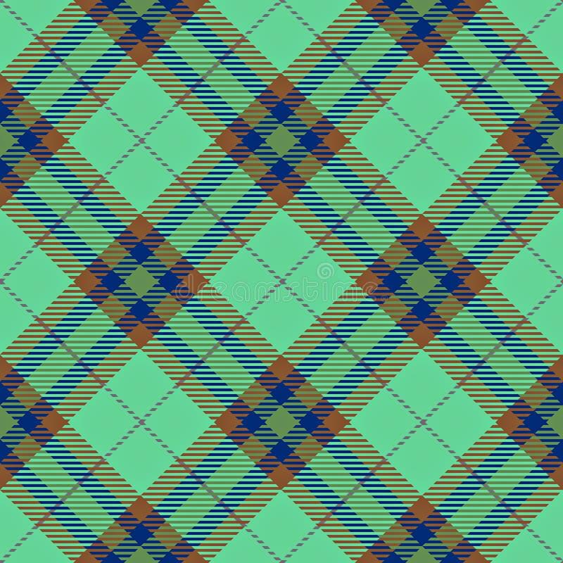 Tela escocesa inconsútil ilustración del vector