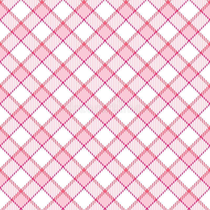 Tela escocesa rosada de la raya stock de ilustración