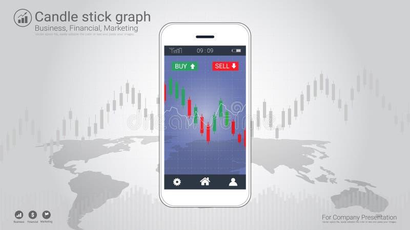 Tela esperta do telefone que mostra o castiçal e a carta financeira do gráfico ilustração stock